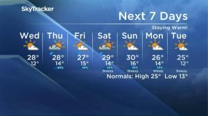 Saskatoon Weather Forecast: July 26